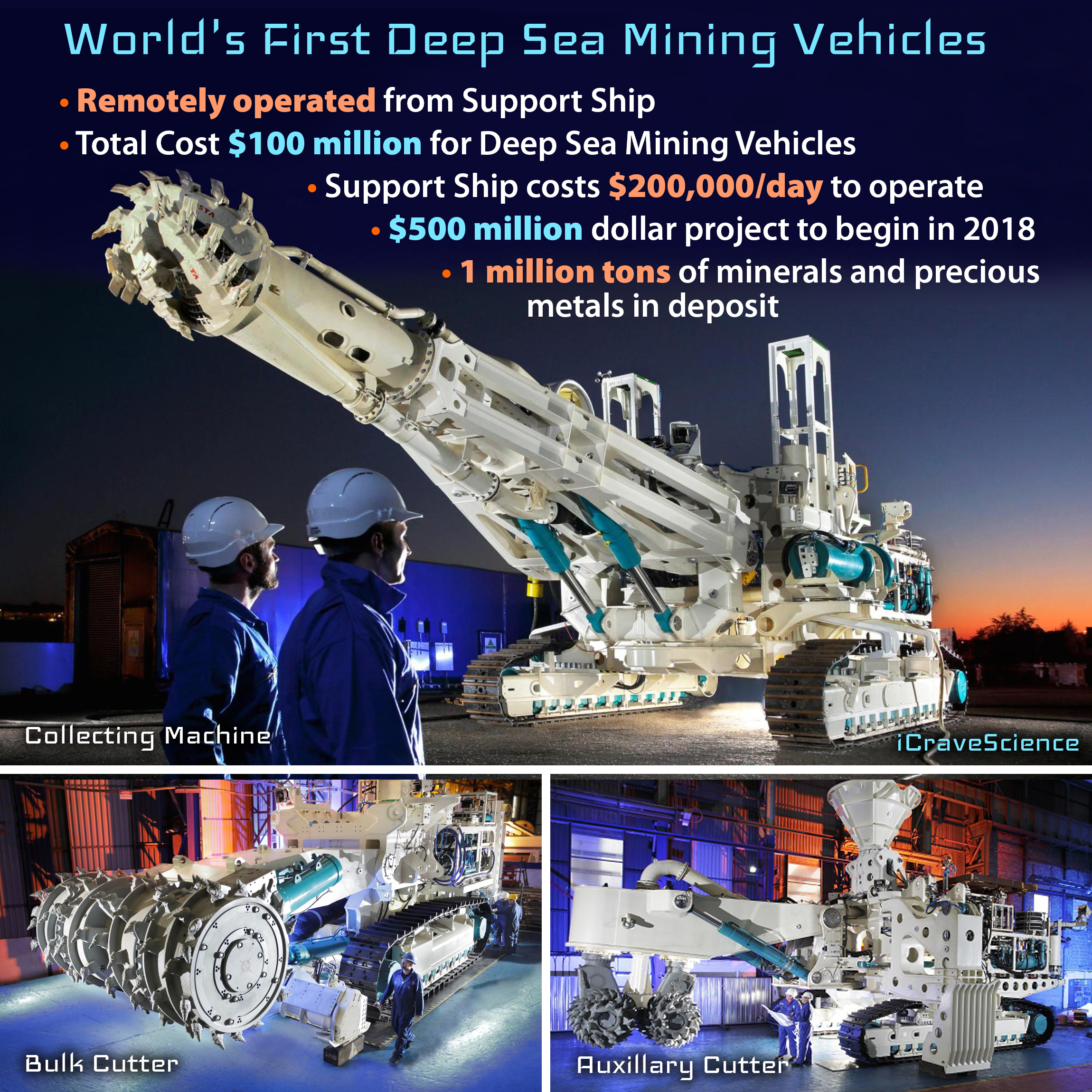 Image result for seabed mining trillions dollar