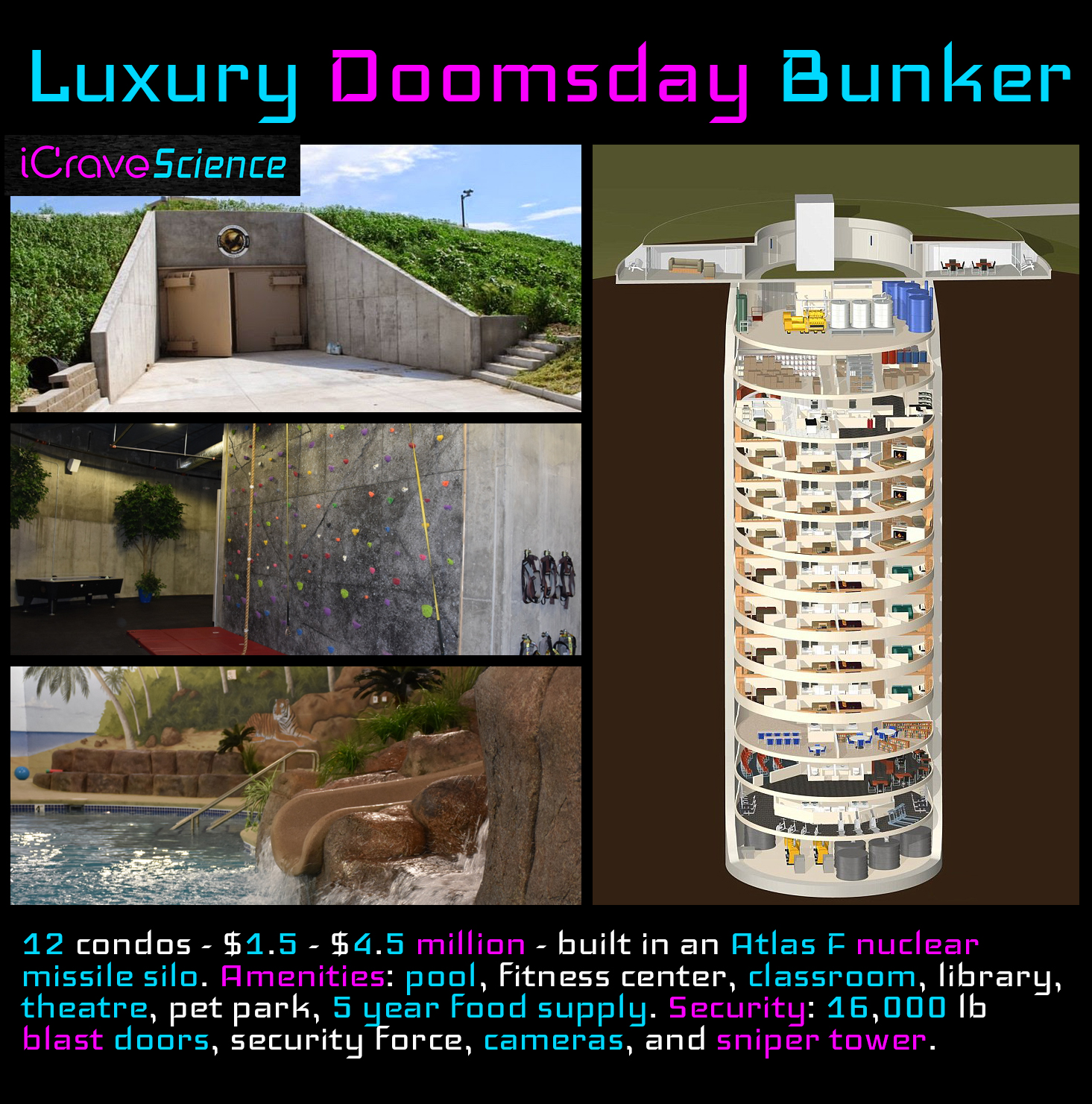 Luxury Doomsday Bunkers For The Wealthy Icravescience