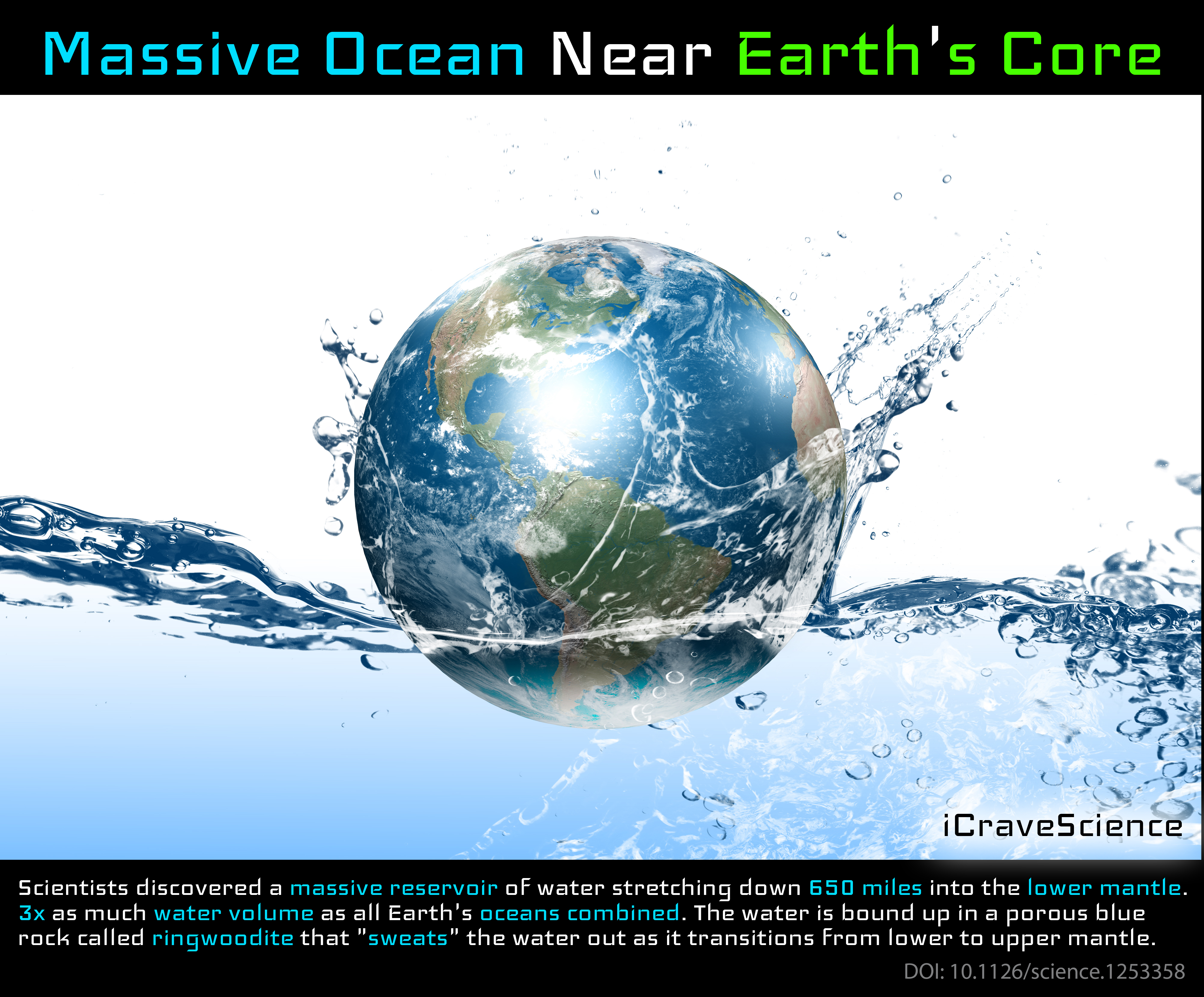 Massive Ocean Found Near Earths Core ICraveScience - All oceans on earth